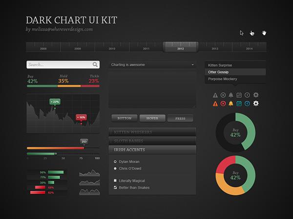 Dark Chart Ui Kit Download Free Psd And Html