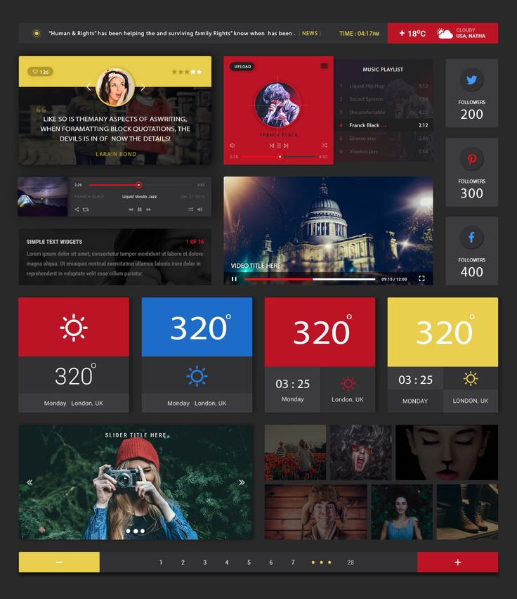 Blog UI Kit